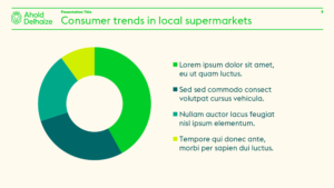 Ahold Delahaize PowerPoint graph